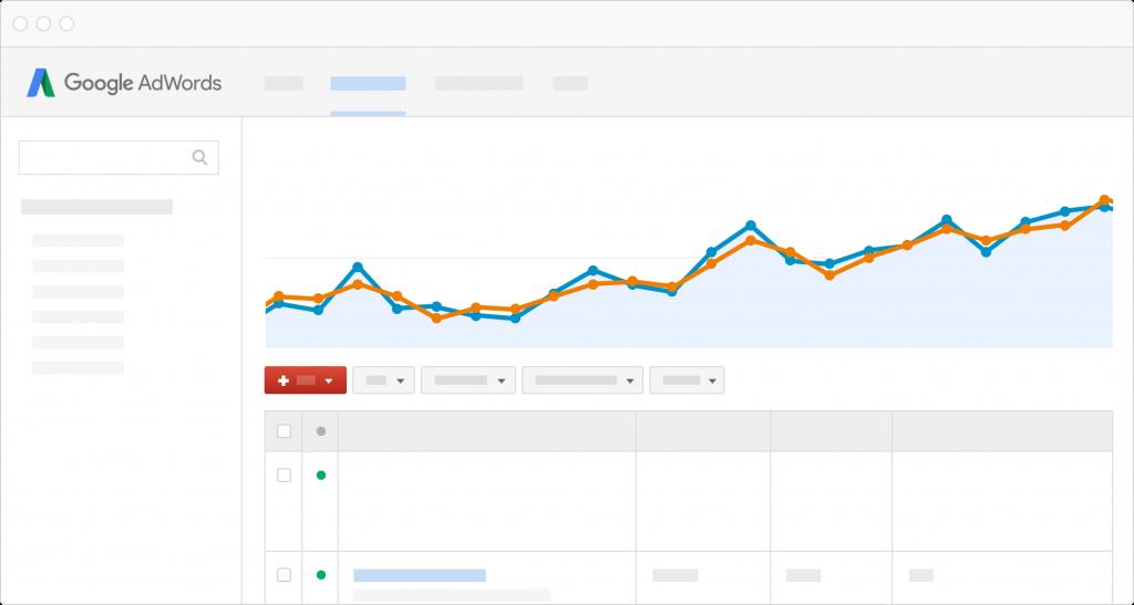 AdWords kattintás alapú online hirdetési rendszer